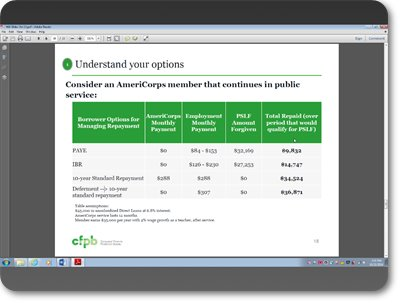 Compare Repayment Options
